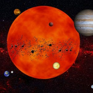 mercury retrograde survival