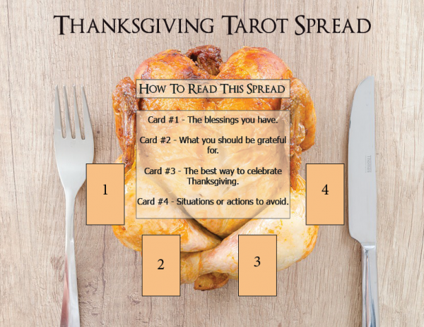 Thanksgiving Tarot Spread